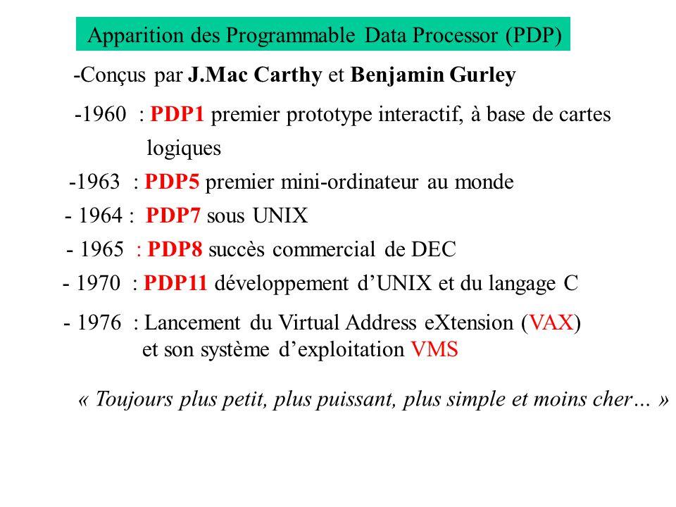 Apparition des Programmable Data Processor (PDP) -Conçus par J.Mac Carthy et Benjamin Gurley -1960 : PDP1 premier prototype interactif, à base de cartes logiques -1963 : PDP5 premier mini-ordinateur au monde - 1964 : PDP7 sous UNIX - 1965 : PDP8 succès commercial de DEC - 1970 : PDP11 développement dUNIX et du langage C - 1976 : Lancement du Virtual Address eXtension (VAX) et son système dexploitation VMS « Toujours plus petit, plus puissant, plus simple et moins cher… »