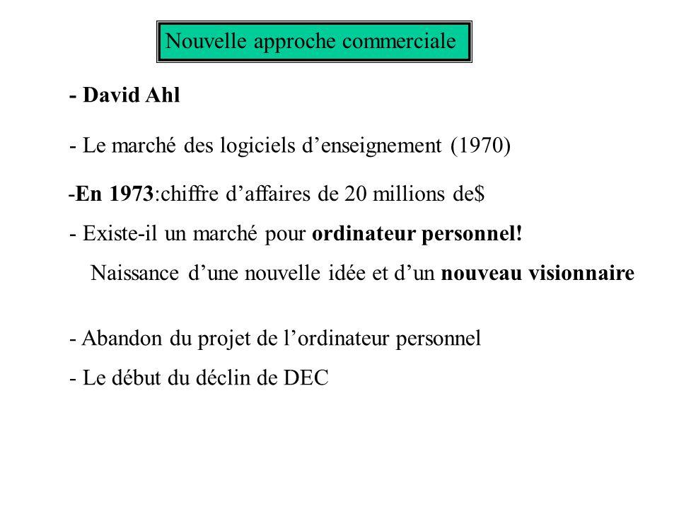 Nouvelle approche commerciale - David Ahl - Le marché des logiciels denseignement (1970) -En 1973:chiffre daffaires de 20 millions de$ - Existe-il un marché pour ordinateur personnel.