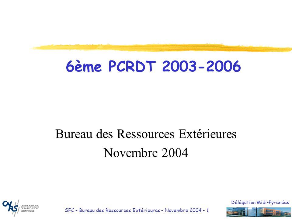 Délégation Midi-Pyrénées SFC – Bureau des Ressources Extérieures – Novembre 2004 - 2 Le 6ème PCRDT 1Cadre général 2Le démarrage du contrat 3La vie du contrat 4Le reporting de fin de période 5La fin du contrat