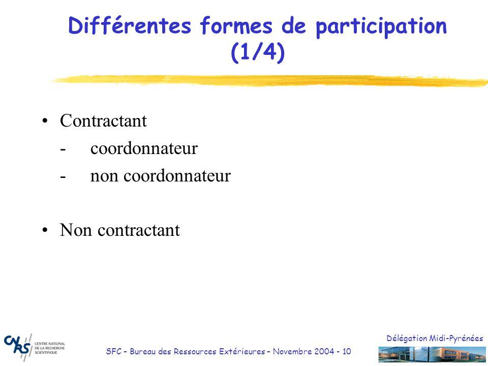 Délégation Midi-Pyrénées SFC – Bureau des Ressources Extérieures – Novembre 2004 - 11 Différentes formes de participation (2/4) Contractant coordonnateur signe le contrat avec la CE et fait signer les formulaires daccession aux membres du consortium encaisse la contribution européenne et la répartit entre les membres du consortium collecte les rapports scientifiques, financiers, les certificats daudit et les transmet à la CE est linterlocuteur de la Commission pour les questions administratives et financières liées au projet sacquitte de ses tâches en tant que partenaire au même titre que les autres membres du consortium