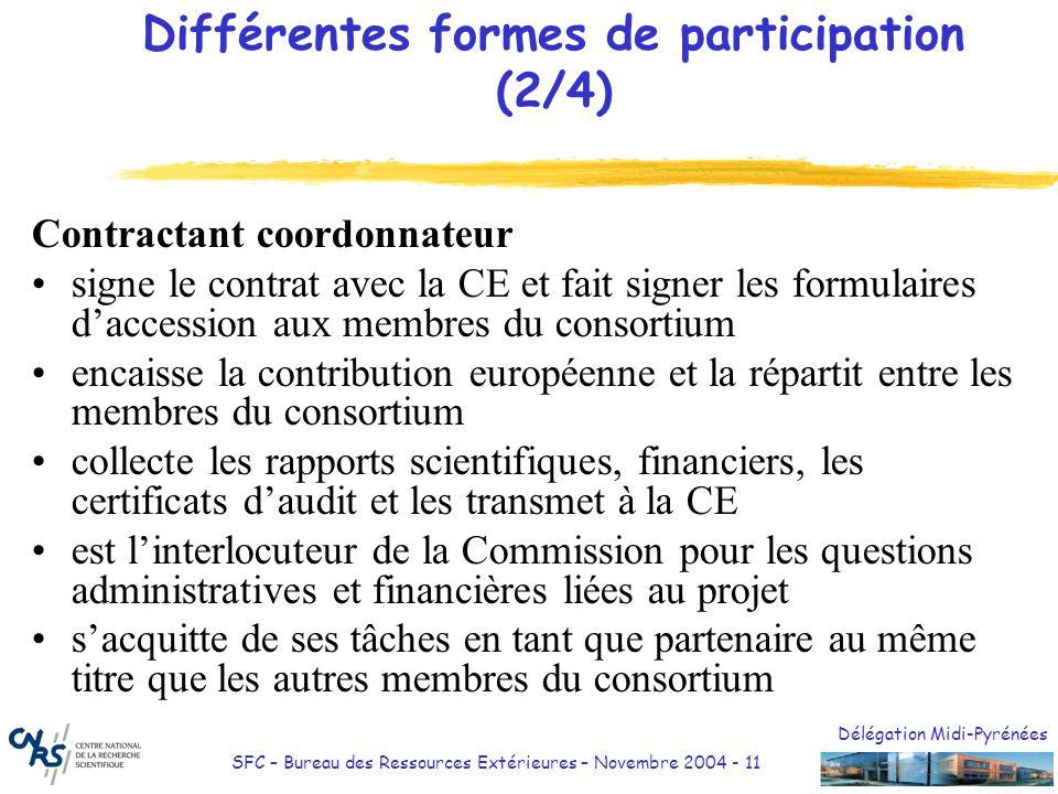 Délégation Midi-Pyrénées SFC – Bureau des Ressources Extérieures – Novembre 2004 - 12 Différentes formes de participation (3/4) Contractant non coordonnateur adhère au contrat via laccession form reçoit du coordonnateur sa part de la contribution CE adresse à la CE, via le coordonnateur, les rapports scientifiques et financiers ainsi que le certificat daudit