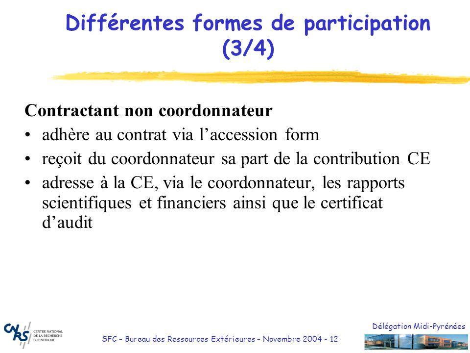 Délégation Midi-Pyrénées SFC – Bureau des Ressources Extérieures – Novembre 2004 - 13 Différentes formes de participation (4/4) Non contractant (= tiers) Met des ressources à disposition dune entité contractante (cas dune UMR)