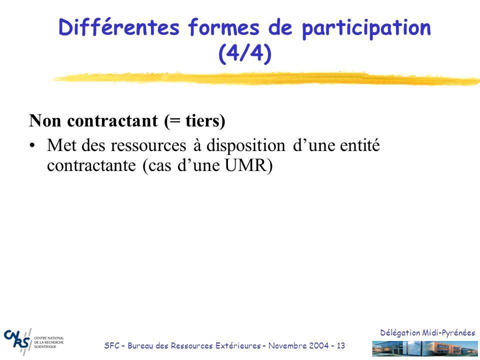 Délégation Midi-Pyrénées SFC – Bureau des Ressources Extérieures – Novembre 2004 - 13 Différentes formes de participation (4/4) Non contractant (= tie