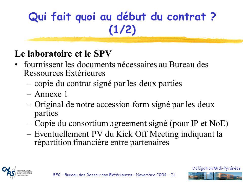 Délégation Midi-Pyrénées SFC – Bureau des Ressources Extérieures – Novembre 2004 - 21 Qui fait quoi au début du contrat ? (1/2) Le laboratoire et le S