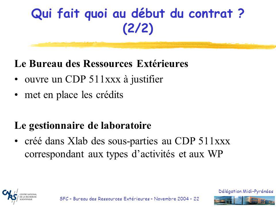 Délégation Midi-Pyrénées SFC – Bureau des Ressources Extérieures – Novembre 2004 - 22 Qui fait quoi au début du contrat ? (2/2) Le Bureau des Ressourc