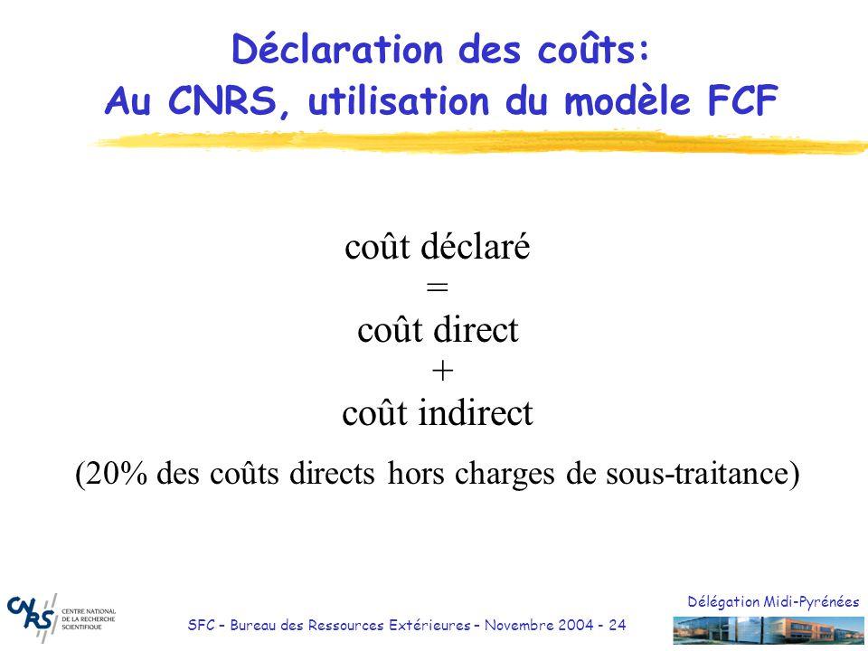 Délégation Midi-Pyrénées SFC – Bureau des Ressources Extérieures – Novembre 2004 - 24 Déclaration des coûts: Au CNRS, utilisation du modèle FCF coût d