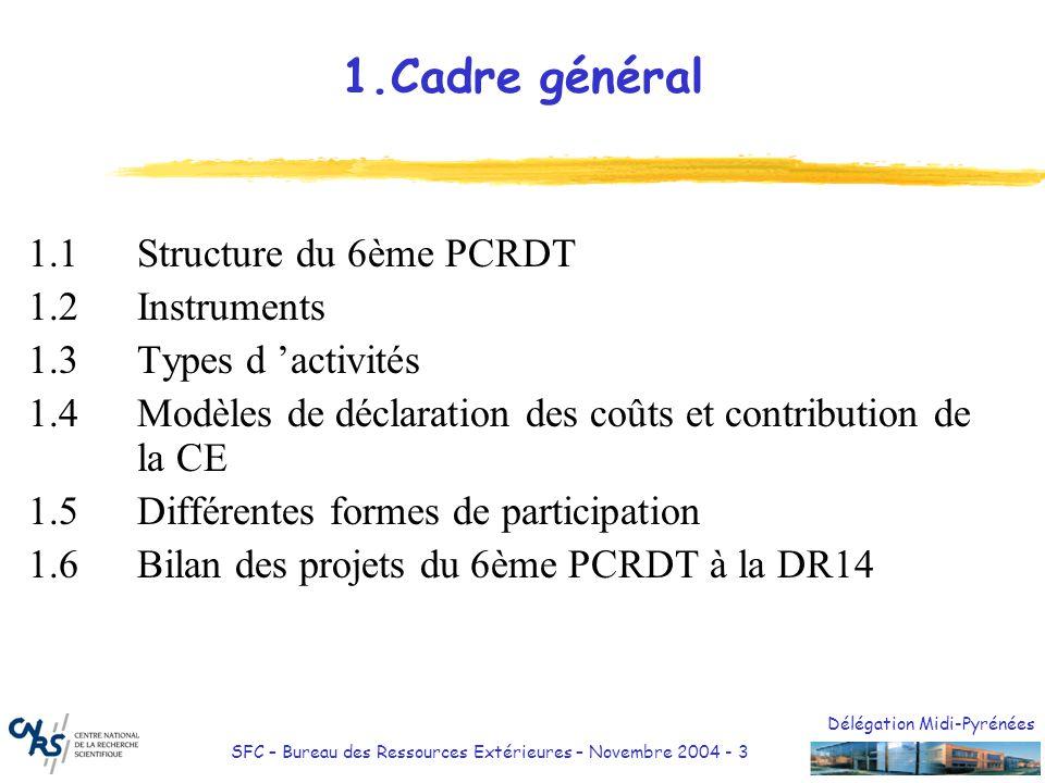 Délégation Midi-Pyrénées SFC – Bureau des Ressources Extérieures – Novembre 2004 - 3 1.Cadre général 1.1Structure du 6ème PCRDT 1.2Instruments 1.3Type