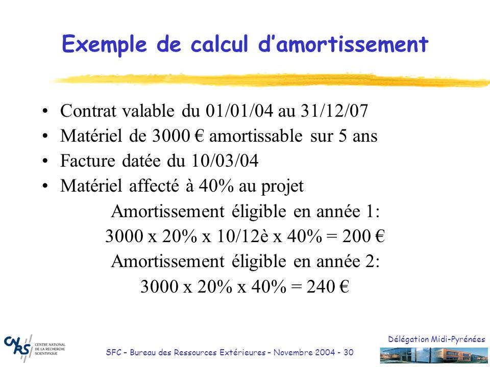 Délégation Midi-Pyrénées SFC – Bureau des Ressources Extérieures – Novembre 2004 - 30 Exemple de calcul damortissement Contrat valable du 01/01/04 au