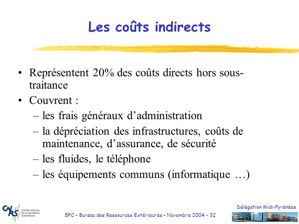 Délégation Midi-Pyrénées SFC – Bureau des Ressources Extérieures – Novembre 2004 - 33 Exemple –Personnel 60 –Consommables 10 –Missions 20 –Amortissement 10 –Sous-traitance 20 Coût direct 120 Coût indirect (100 x 20%) 20 Coût total 140