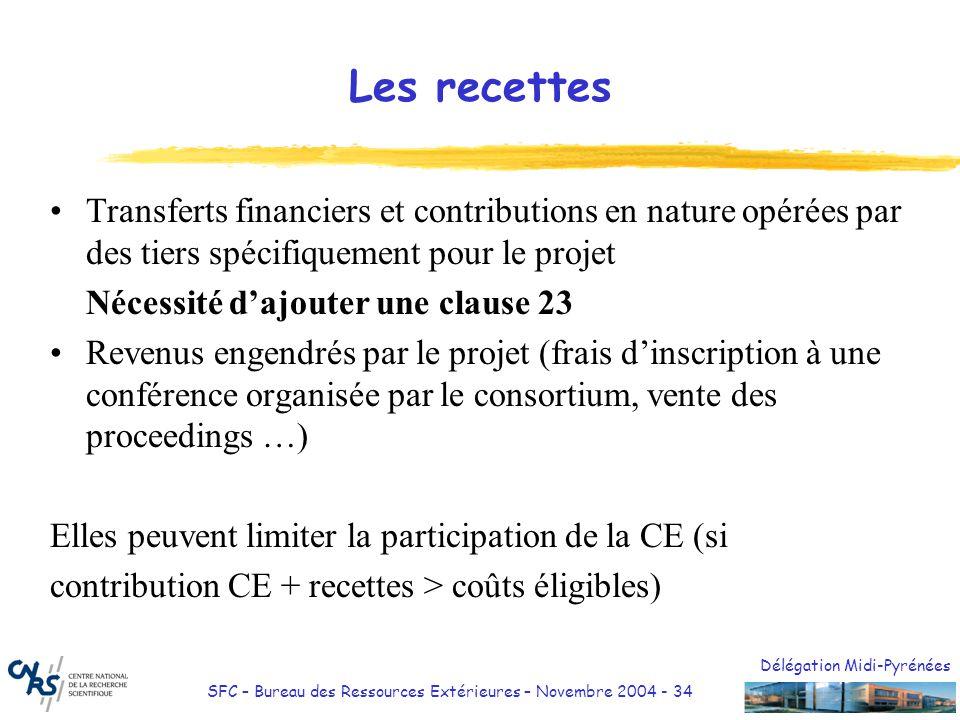 Délégation Midi-Pyrénées SFC – Bureau des Ressources Extérieures – Novembre 2004 - 34 Les recettes Transferts financiers et contributions en nature op