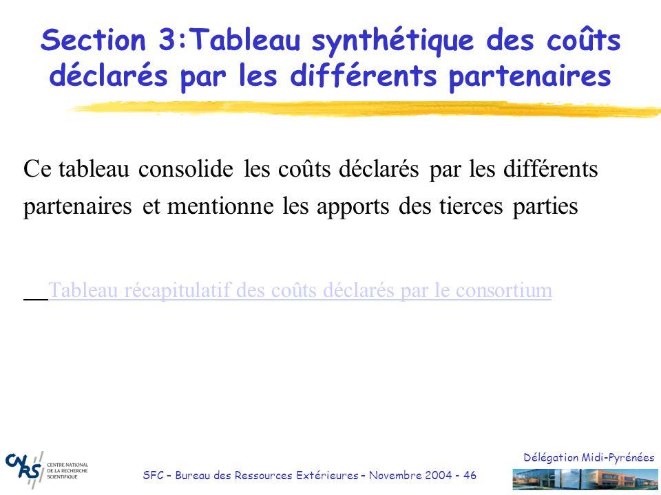 Délégation Midi-Pyrénées SFC – Bureau des Ressources Extérieures – Novembre 2004 - 46 Section 3:Tableau synthétique des coûts déclarés par les différe
