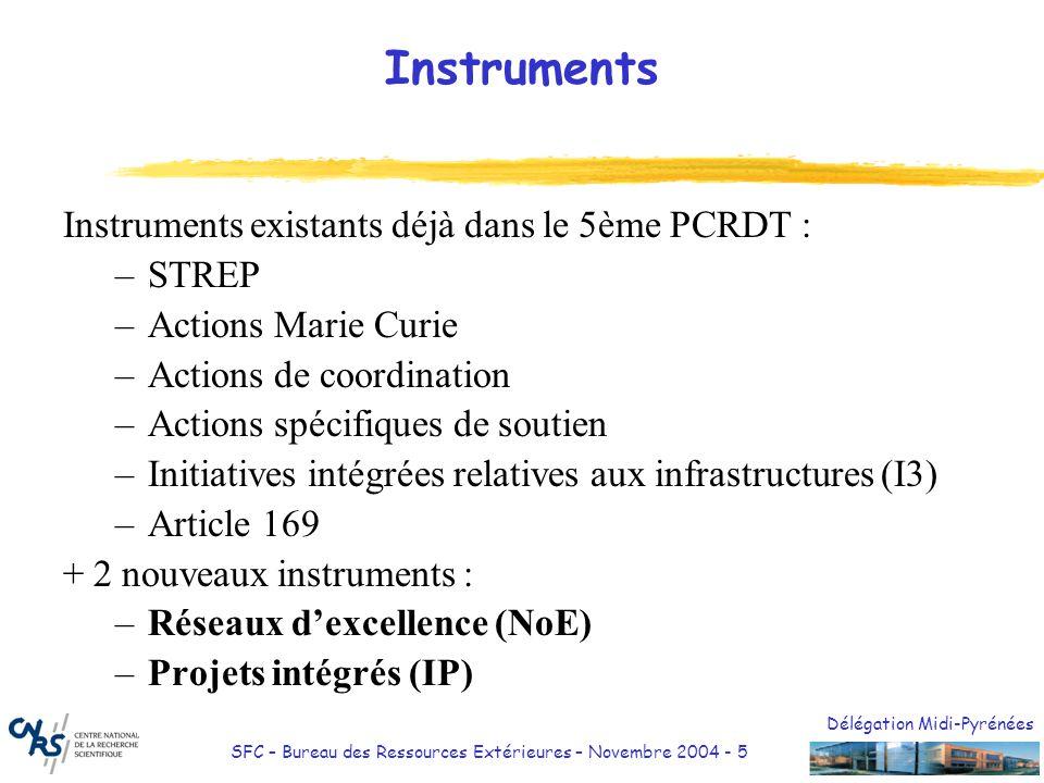 Délégation Midi-Pyrénées SFC – Bureau des Ressources Extérieures – Novembre 2004 - 5 Instruments Instruments existants déjà dans le 5ème PCRDT : –STRE