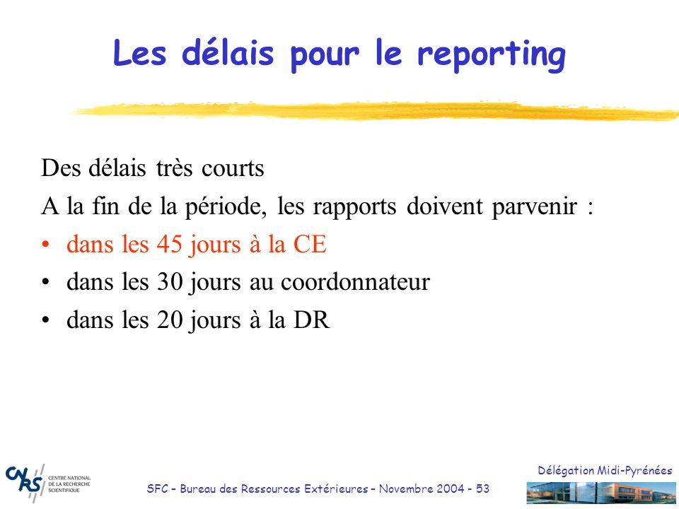 Délégation Midi-Pyrénées SFC – Bureau des Ressources Extérieures – Novembre 2004 - 53 Les délais pour le reporting Des délais très courts A la fin de