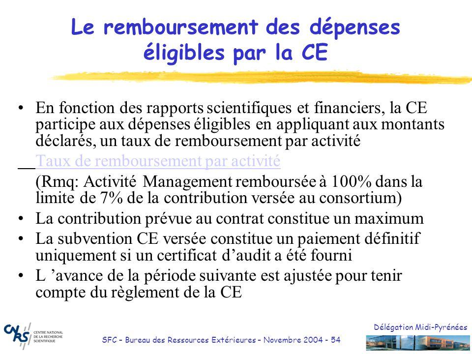 Délégation Midi-Pyrénées SFC – Bureau des Ressources Extérieures – Novembre 2004 - 54 Le remboursement des dépenses éligibles par la CE En fonction de