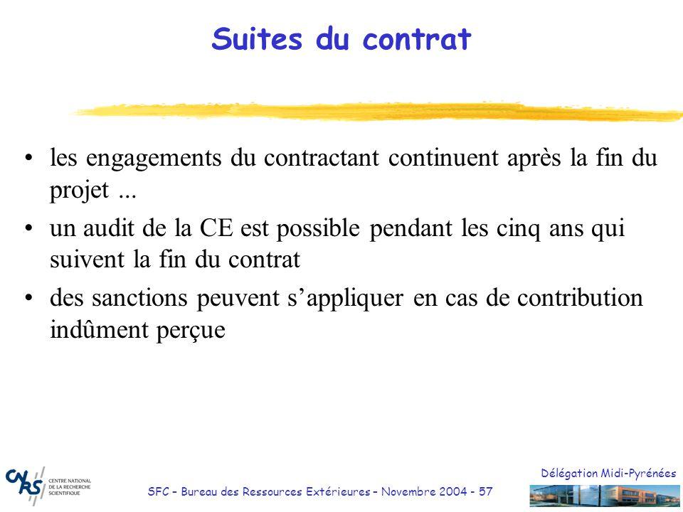 Délégation Midi-Pyrénées SFC – Bureau des Ressources Extérieures – Novembre 2004 - 57 Suites du contrat les engagements du contractant continuent aprè