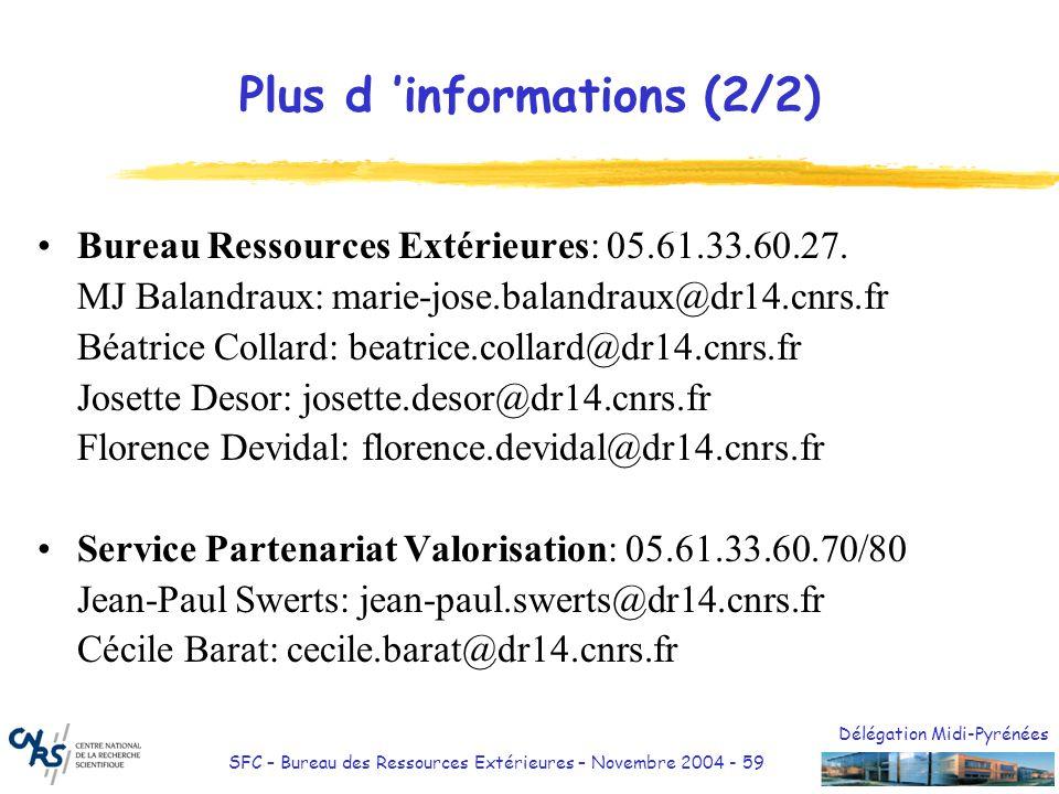 Délégation Midi-Pyrénées SFC – Bureau des Ressources Extérieures – Novembre 2004 - 60 Glossaire AACAdditionnal Cost - coûts additionnels avec coûts indirects forfaitaires Accession form -Formulaire d accession (signé entre le coordonnateur et les partenaires) CCoordonnateur - Signe seul avec la CE Consortium agreement - Accord de consortium CDPCentre de dépenses Core taskTâches-clé (tâches essentielles du contrat qui ne peuvent être proposées à une sous-traitance) CECommission Européenne FFCFull Cost - Coût complet avec coûts indirects au taux réel FCFFull Cost Flat Rate - Coût complet avec coûts indirects au taux forfaitaire de 20% Financial statementBilan financier IIPIntegrated project - Projet intégré I 3 Integrated initiatives for Infrastructures KKick off MeetingRéunion de démarrage du projet (Coordonnateur + partenaires) NNoENetwork of excellence - Réseau d excellence P6ème PCRDT6ème programme cadre de recherche et développement technologique PPEProvision pour perte d emploi ProceedingActes du colloque Periodic activity report Rapport d activité périodique Periodic management reportRapport de gestion périodique RReportingRapport périodique (financier) SSTREPSpecific Targeted Research Project TTime SheetFeuille de temps WWorkpackage (WP)Ensemble de tâches (prévues dans le cadre d une activité rattachée à un instrument)