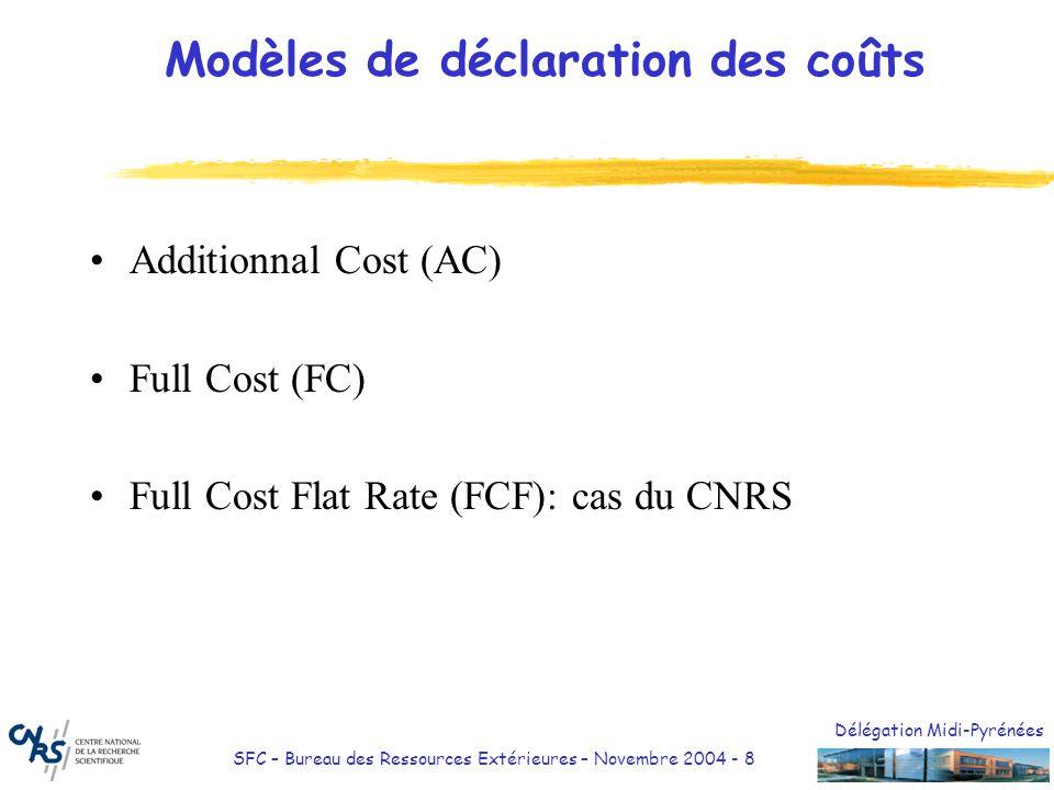 Délégation Midi-Pyrénées SFC – Bureau des Ressources Extérieures – Novembre 2004 - 8 Modèles de déclaration des coûts Additionnal Cost (AC) Full Cost