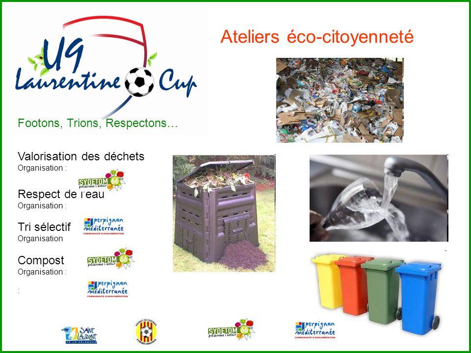 Ateliers éco-citoyenneté Valorisation des déchets Organisation : Respect de leau Organisation : Tri sélectif Organisation Compost Organisation : : Foo
