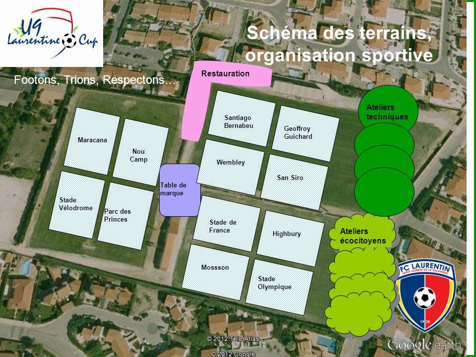 Schéma des terrains, organisation sportive Footons, Trions, Respectons… Maracana Nou Camp Stade Vélodrome Parc des Princes Santiago Bernabeu Geoffroy