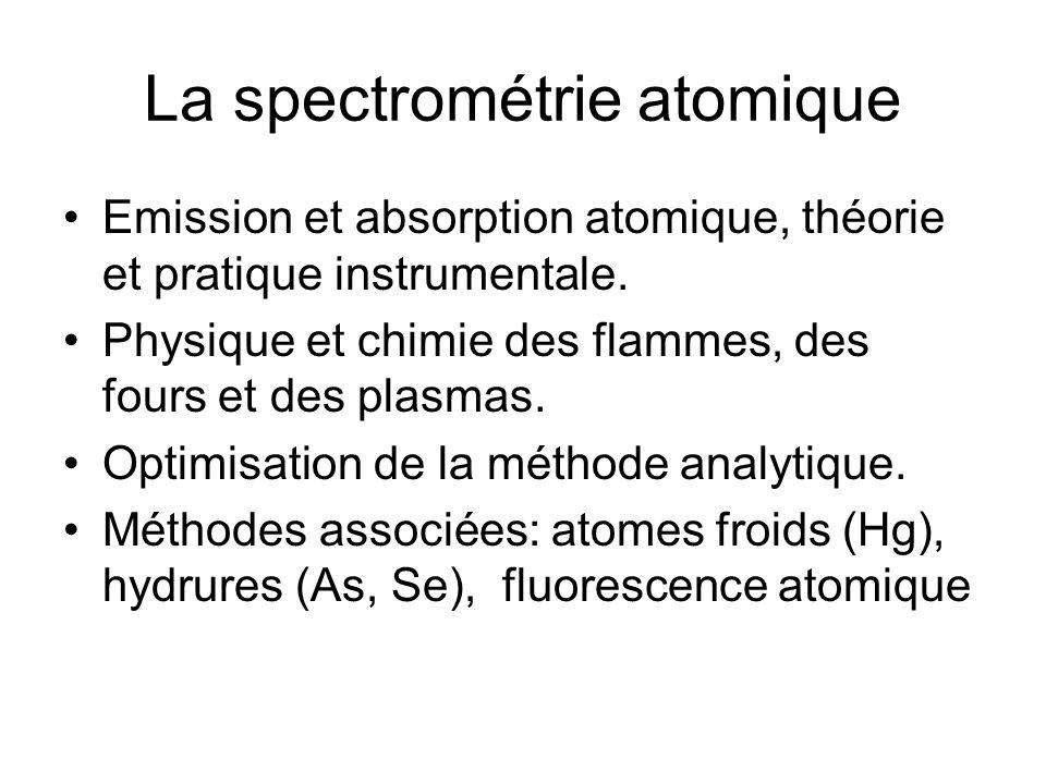 Traitement du plasma Cône échantillonneu r Cône écréteur CCT Lentilles ioniques quadripôl e détecteur Détection FiltrationOptimisation Introduction déchantillon VIDE