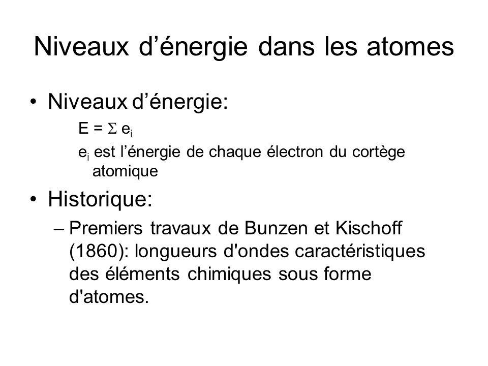 Tiges métalliques Détecteur Tension AC + DC Faisceau ionique issue de la source Sélecteur de masse quadrupolaire: Q-ICP-MS m/z