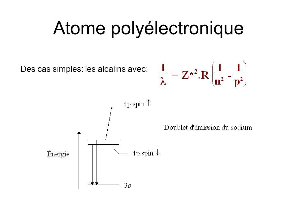 Absorption atomique Énergie Doublet d absorption du sodium 4p spin 4p spin 3s