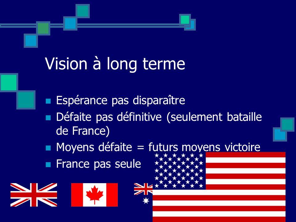 Vision à long terme Espérance pas disparaître Défaite pas définitive (seulement bataille de France) Moyens défaite = futurs moyens victoire France pas seule