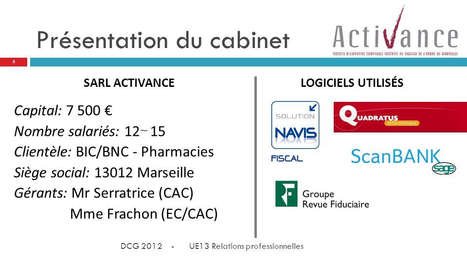 Présentation du cabinet Capital: 7 500 Nombre salariés: 12 ͠ 15 Clientèle: BIC/BNC - Pharmacies Siège social: 13012 Marseille Gérants: Mr Serratrice (CAC) Mme Frachon (EC/CAC) LOGICIELS UTILISÉSSARL ACTIVANCE 3 DCG 2012 - UE13 Relations professionnelles