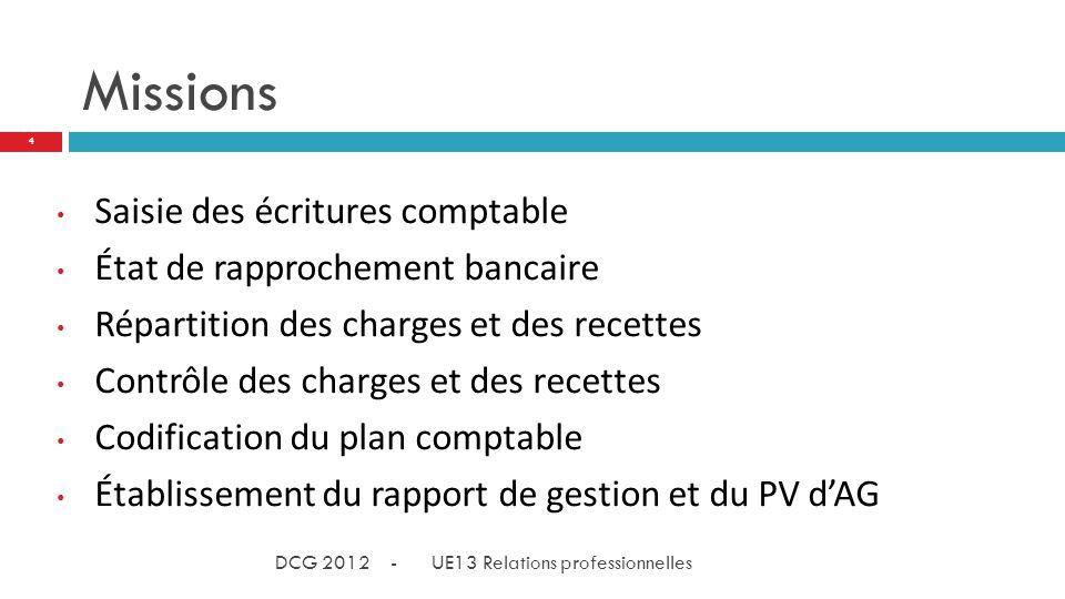 Missions Saisie des écritures comptable État de rapprochement bancaire Répartition des charges et des recettes Contrôle des charges et des recettes Codification du plan comptable Établissement du rapport de gestion et du PV dAG 4 DCG 2012 - UE13 Relations professionnelles