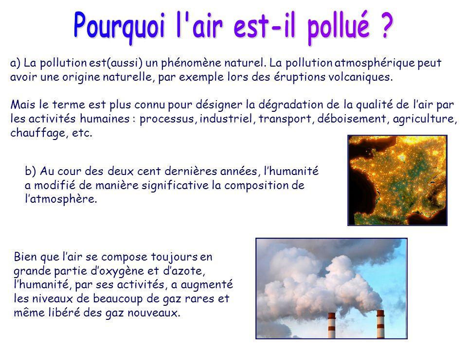 a) La pollution est(aussi) un phénomène naturel. La pollution atmosphérique peut avoir une origine naturelle, par exemple lors des éruptions volcaniqu