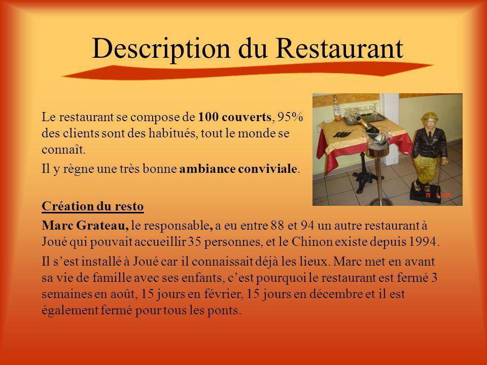 Description du Restaurant Le restaurant se compose de 100 couverts, 95% des clients sont des habitués, tout le monde se connaît.