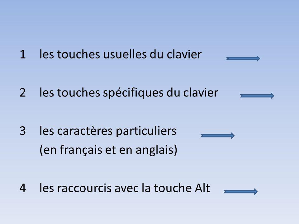 1 les touches usuelles du clavier 2 les touches spécifiques du clavier 3les caractères particuliers (en français et en anglais) 4 les raccourcis avec la touche Alt