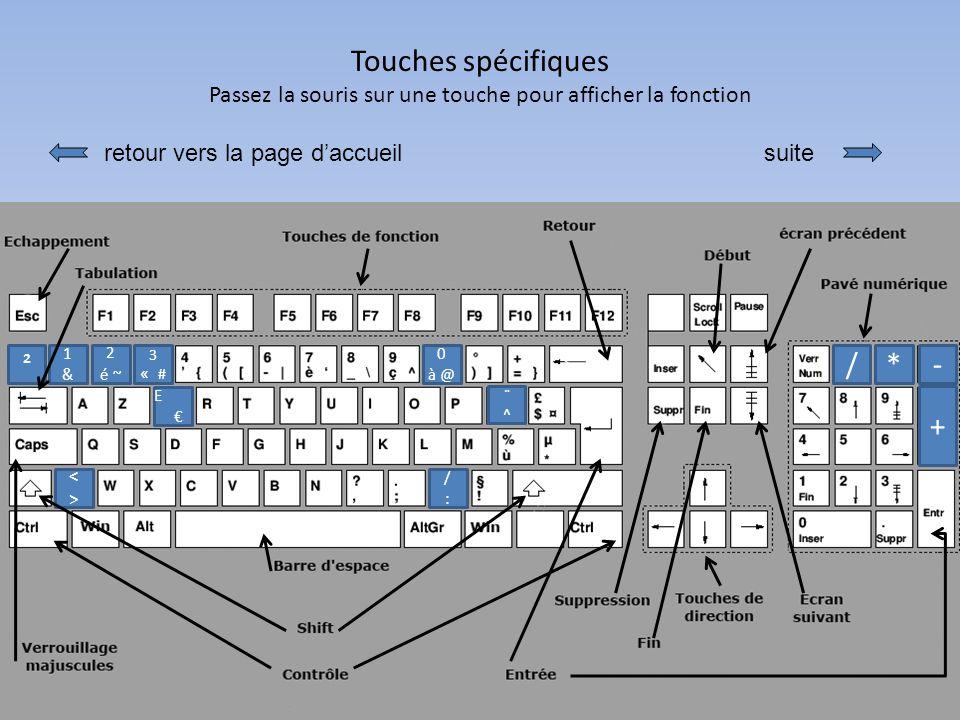 Touches spécifiques Passez la souris sur une touche pour afficher la fonction 1&1& - */ ¨^¨^ 0 à @ 2 é ~ ² 3 « # /:/: <><> retour vers la page daccueil E + suite