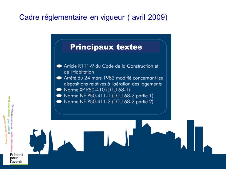 Cadre réglementaire en vigueur ( avril 2009) Principaux textes