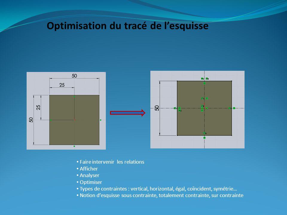 Optimisation du tracé de lesquisse Faire intervenir les relations Afficher Analyser Optimiser Types de contraintes : vertical, horizontal, égal, coïncident, symétrie… Notion desquisse sous contrainte, totalement contrainte, sur contrainte