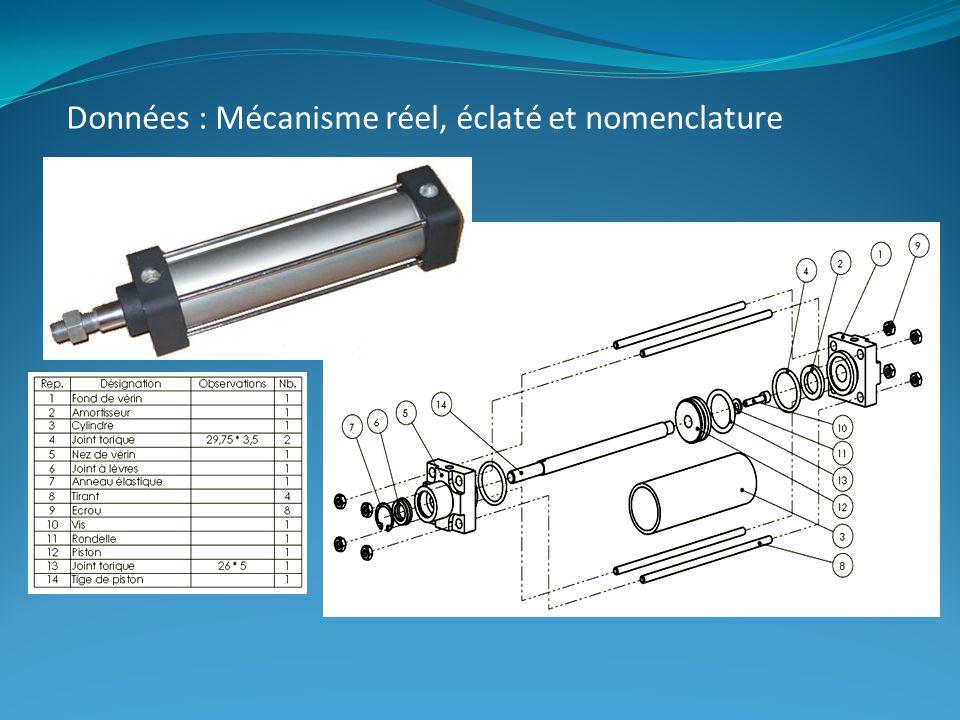 Données : Mécanisme réel, éclaté et nomenclature