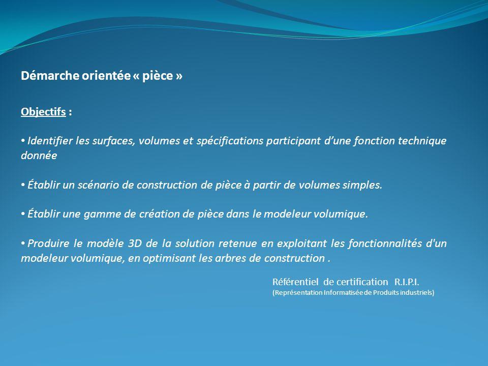 Démarche orientée « pièce » Objectifs : Identifier les surfaces, volumes et spécifications participant dune fonction technique donnée Établir un scéna