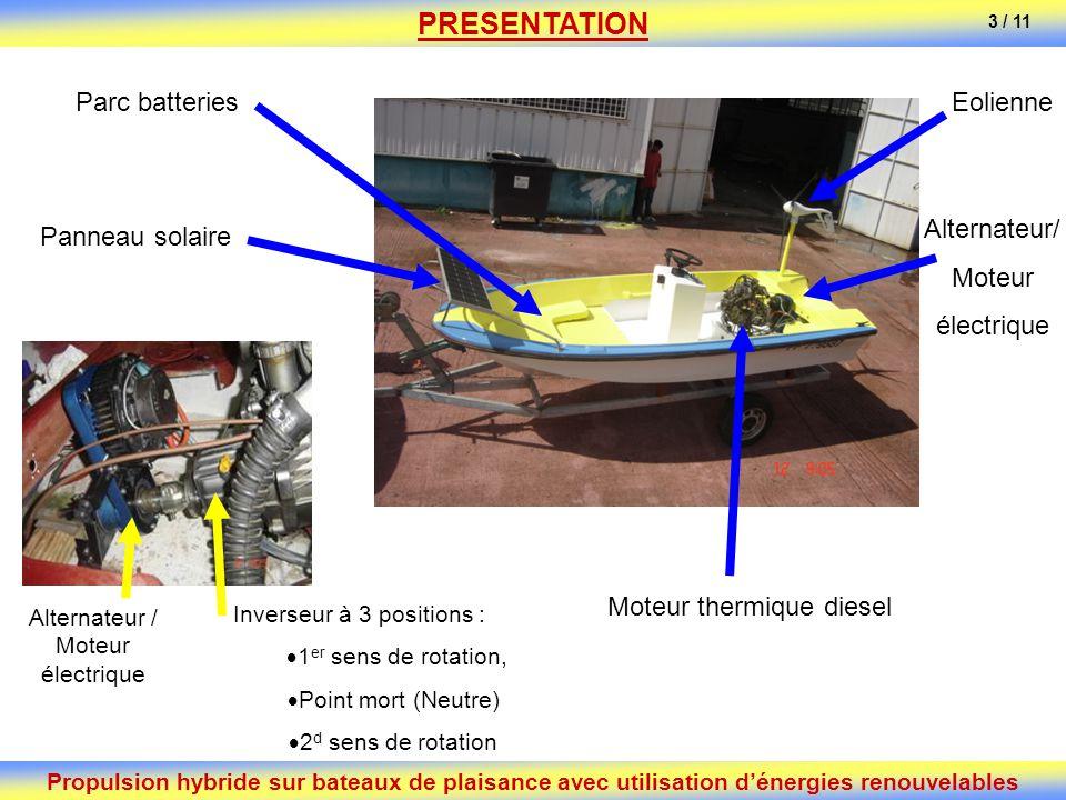 Propulsion hybride sur bateaux de plaisance avec utilisation dénergies renouvelables PRESENTATION Moteur thermique diesel Alternateur/ Moteur électriq