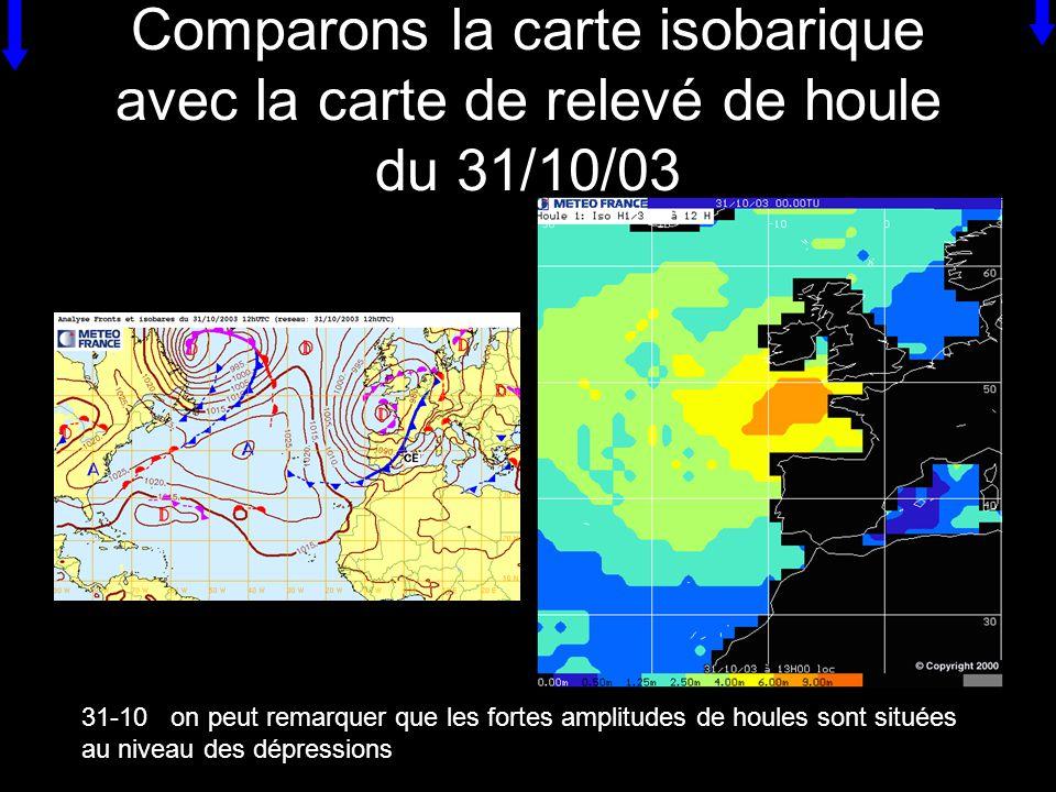 Comparons la carte isobarique avec la carte de relevé de houle du 31/10/03 31-10 on peut remarquer que les fortes amplitudes de houles sont situées au niveau des dépressions
