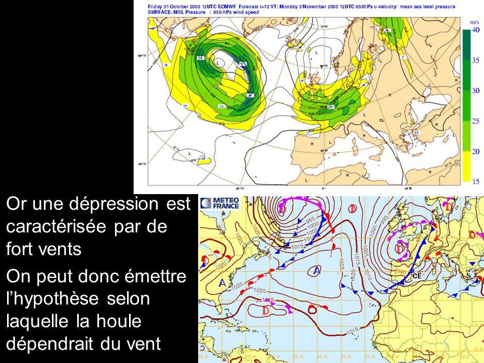 Or une dépression est caractérisée par de fort vents On peut donc émettre lhypothèse selon laquelle la houle dépendrait du vent