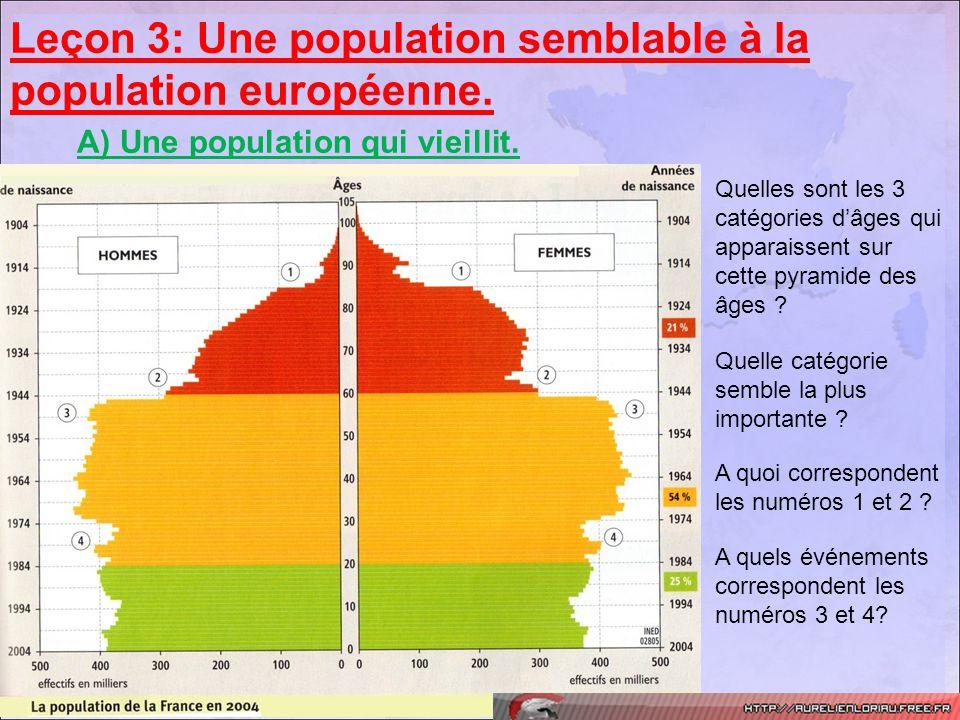 Leçon 3: Une population semblable à la population européenne. A) Une population qui vieillit. Quelles sont les 3 catégories dâges qui apparaissent sur