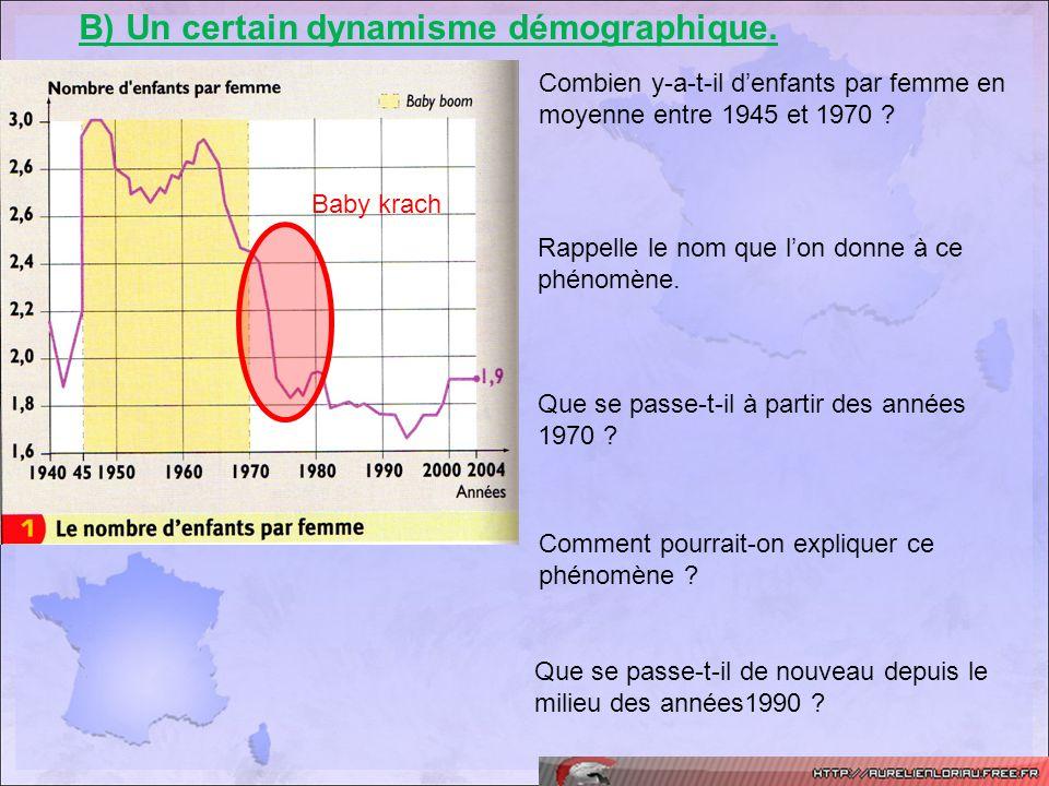 B) Un certain dynamisme démographique. Combien y-a-t-il denfants par femme en moyenne entre 1945 et 1970 ? Rappelle le nom que lon donne à ce phénomèn