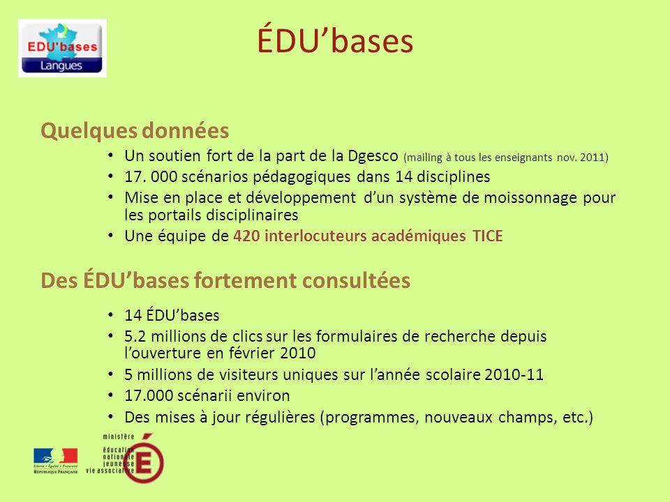 ÉDUbases Quelques données Un soutien fort de la part de la Dgesco (mailing à tous les enseignants nov.