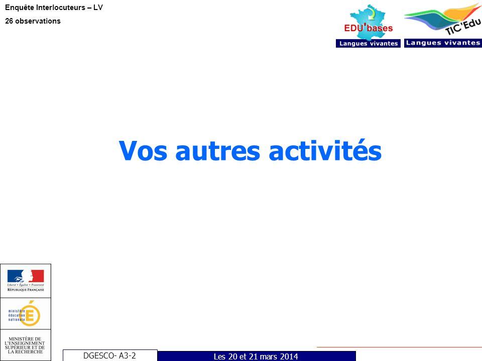 DGESCO- A3-2 Enquête Interlocuteurs – LV 26 observations Les 20 et 21 mars 2014 Vos autres activités