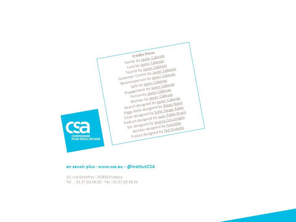 en savoir plus : www.csa.eu - @InstitutCSA 10, rue Godefroy - 92800 Puteaux Tel. : 01.57.00.58.00 - Fax : 01.57.00.58.01 23 Crédits Pictos Family by J