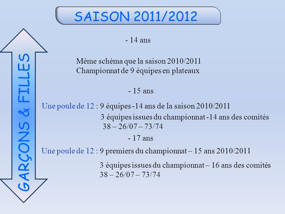 SAISON 2011/2012 GARÇONS & FILLES - 14 ans Même schéma que la saison 2010/2011 Championnat de 9 équipes en plateaux - 15 ans Une poule de 12 : 9 équipes -14 ans de la saison 2010/2011 - 17 ans Une poule de 12 : 9 premiers du championnat – 15 ans 2010/2011 3 équipes issues du championnat – 16 ans des comités 38 – 26/07 – 73/74 3 équipes issues du championnat -14 ans des comités 38 – 26/07 – 73/74
