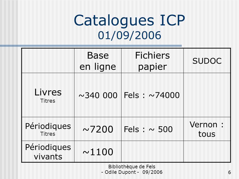 Bibliothèque de Fels - Odile Dupont - 09/20067 Catalogues ICP 01/09/2006 Base en ligne Non catalogués Fichiers papier Thèses~24000 Brochures ~30000~5000 Références darticles ~ 8000090000
