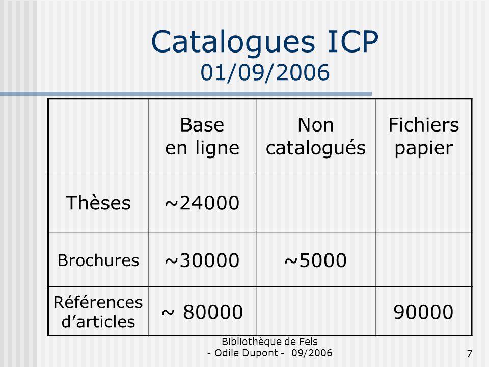Bibliothèque de Fels - Odile Dupont - 09/20067 Catalogues ICP 01/09/2006 Base en ligne Non catalogués Fichiers papier Thèses~24000 Brochures ~30000~50