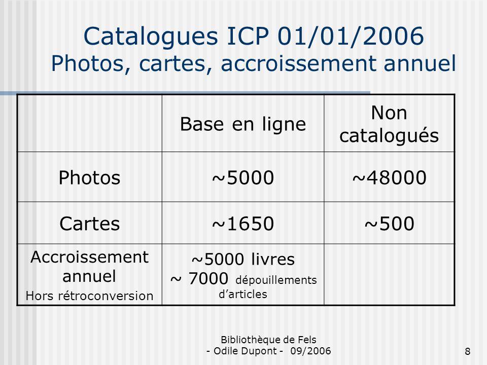 Bibliothèque de Fels - Odile Dupont - 09/20068 Catalogues ICP 01/01/2006 Photos, cartes, accroissement annuel Base en ligne Non catalogués Photos~5000