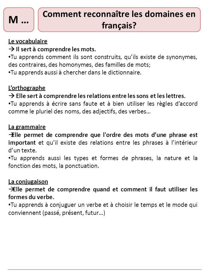 Comment reconnaître les domaines en français? Le vocabulaire Il sert à comprendre les mots. Tu apprends comment ils sont construits, quils existe de s